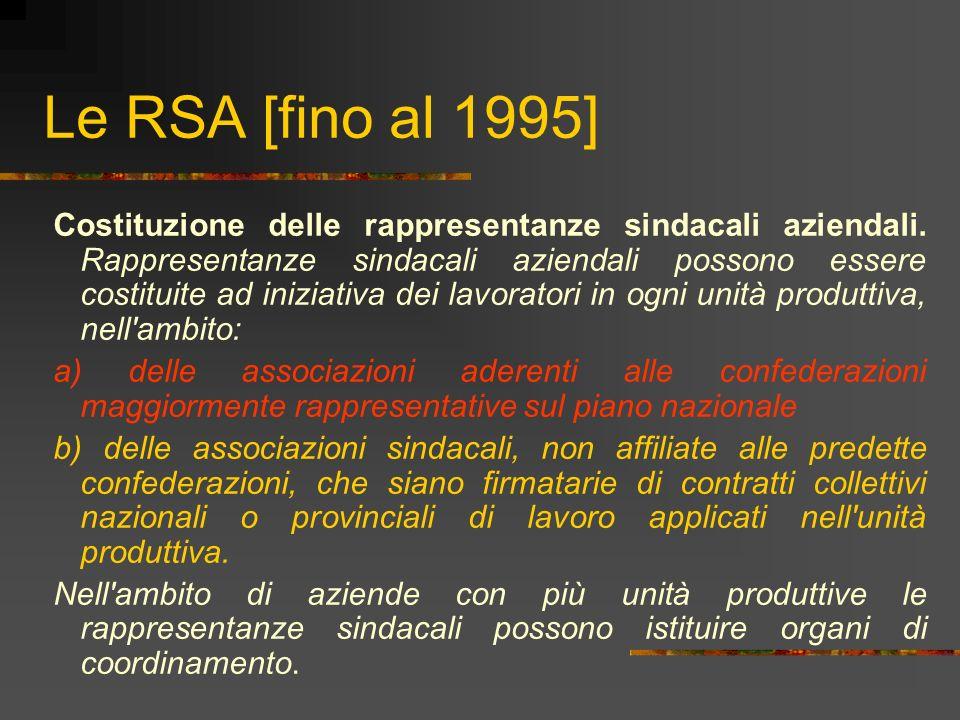 Le RSA [fino al 1995]